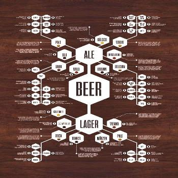 poster Beer poster -Homebrewing poster Beer poster -  12 oz and 16 oz canner for homebrew.  the dia
